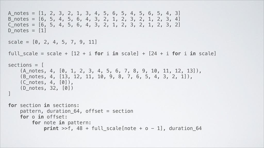 A_notes = [1, 2, 3, 2, 1, 3, 4, 5, 6, 5, 4, 5, ...