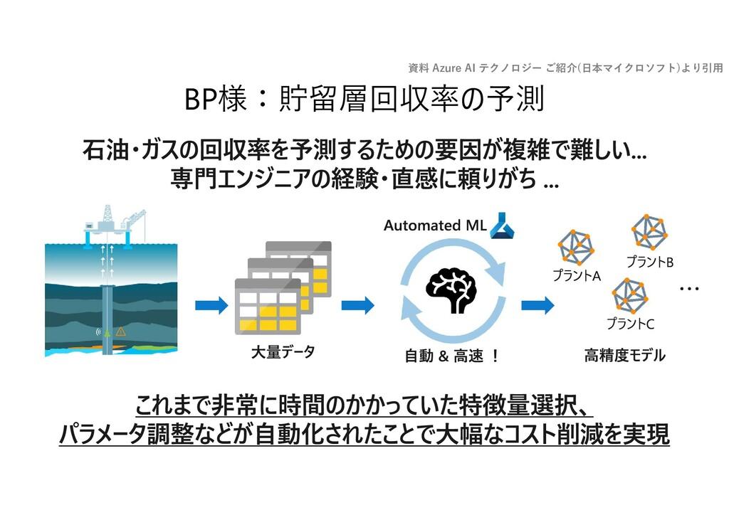 BP様:貯留層回収率の予測 資料 Azure AI テクノロジー ご紹介(日本マイクロソフト)...