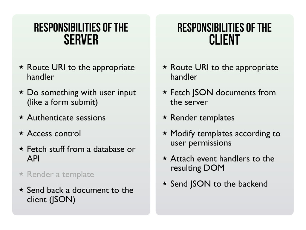 Responsibilities of the SERVER Responsibilities...