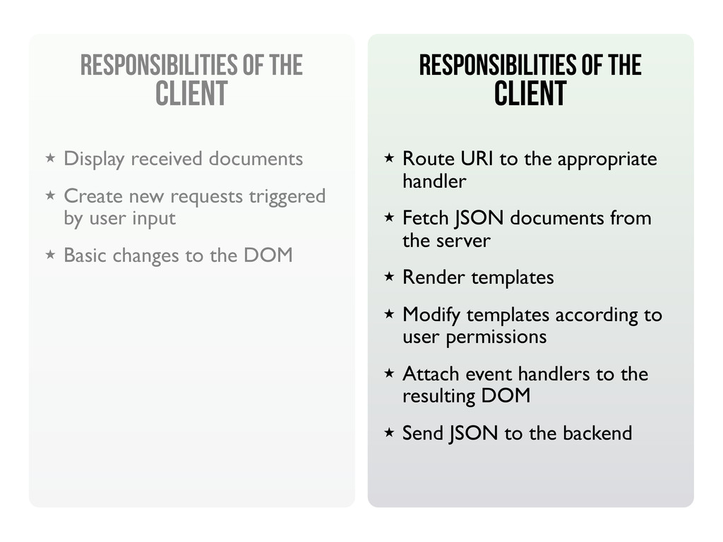 Responsibilities of the CLIENT ★ Route URI to t...