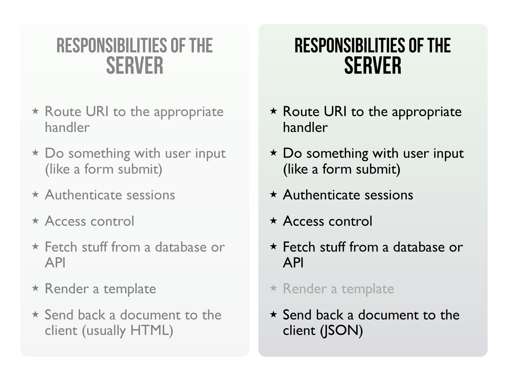 Responsibilities of the SERVER ★ Route URI to t...