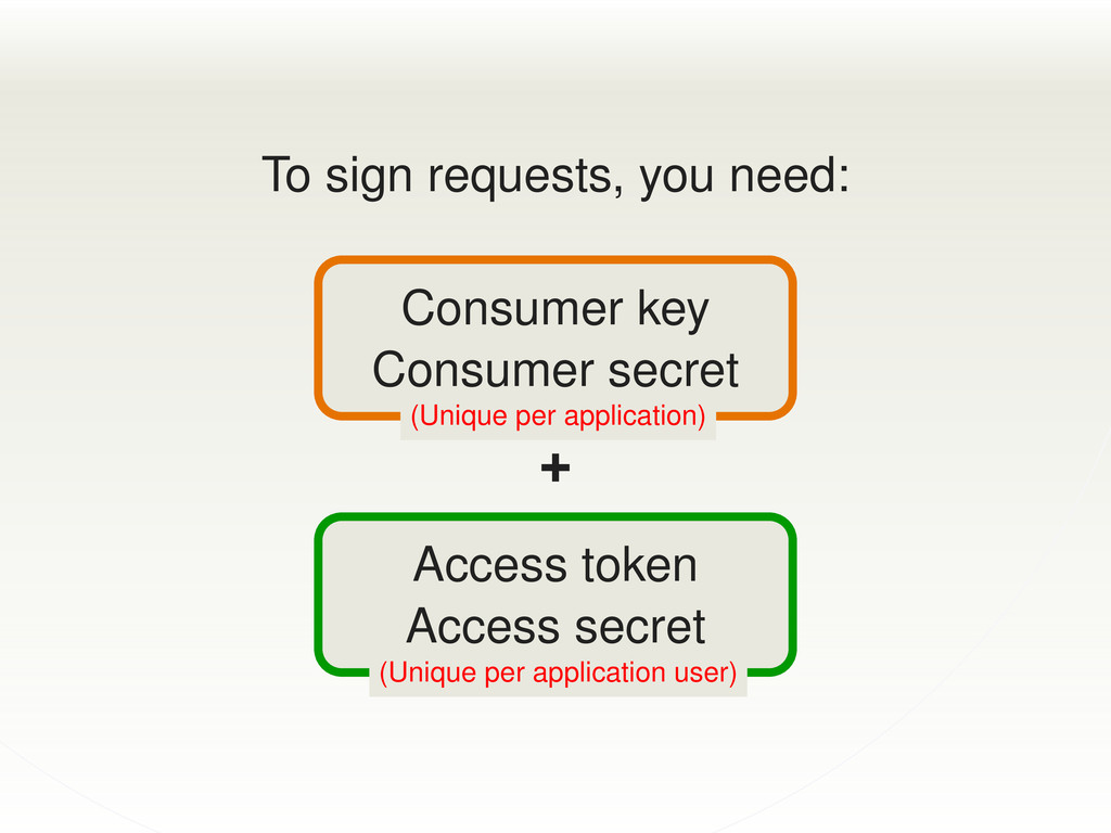 To sign requests, you need: Consumer key Consum...