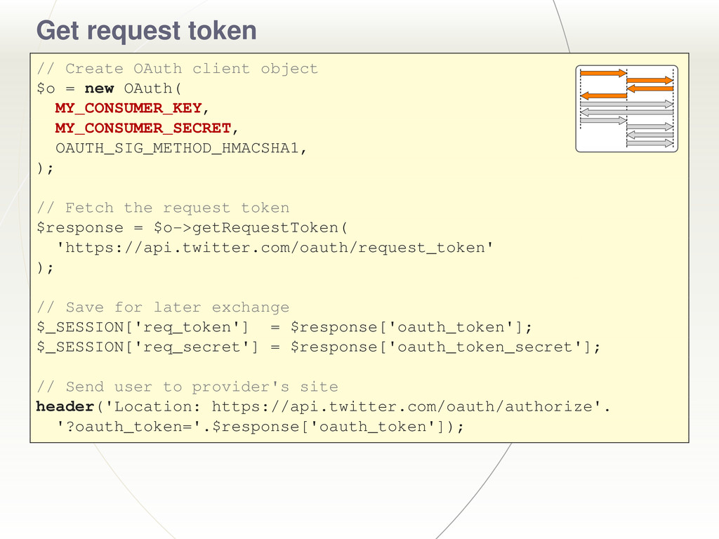 Get request token // Create OAuth client object...