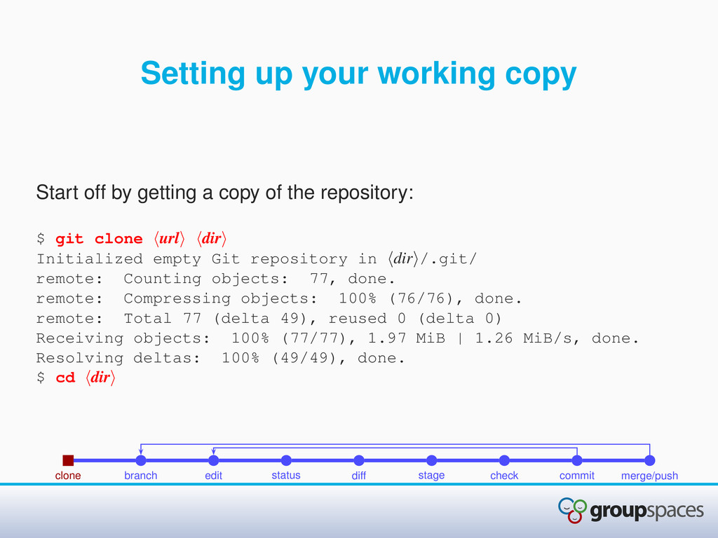 Setting up your working copy Start off by getti...