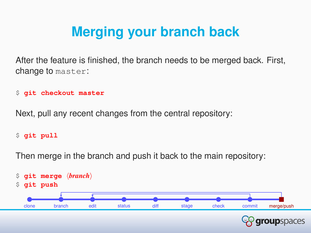 Merging your branch back After the feature is fi...