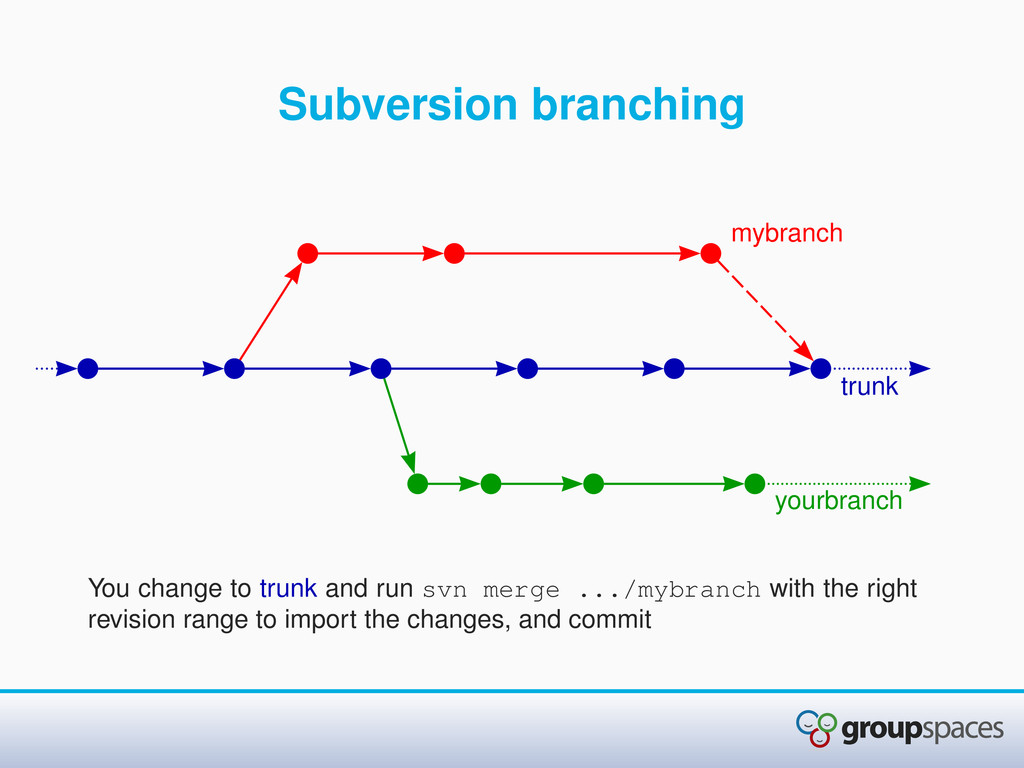 Subversion branching You change to trunk and ru...