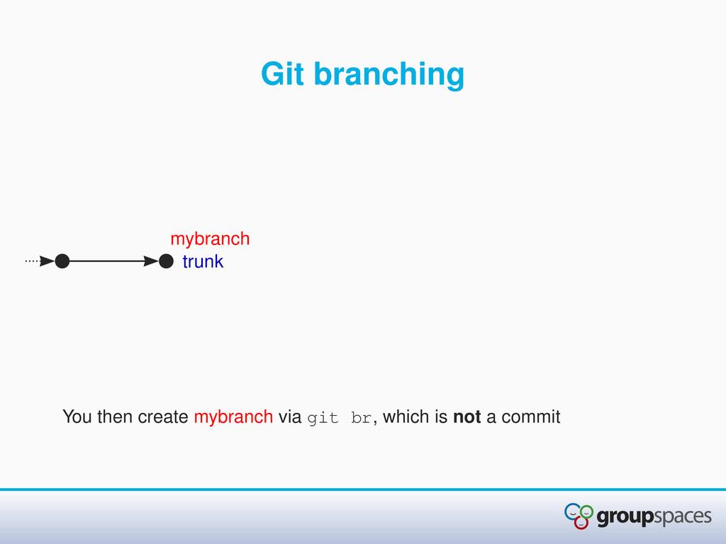Git branching You then create mybranch via git ...