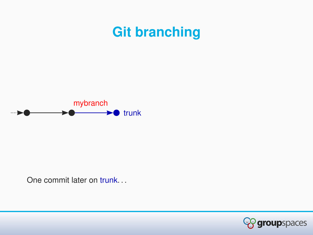 Git branching One commit later on trunk. . . tr...