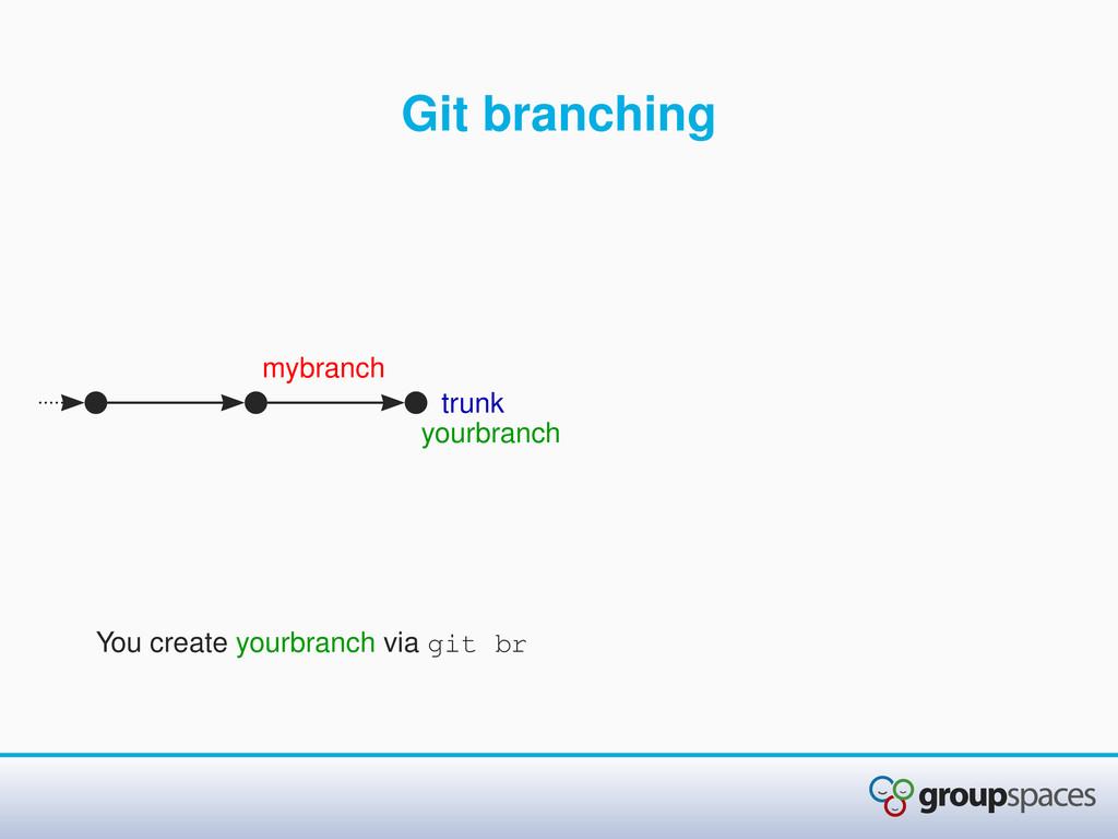 Git branching You create yourbranch via git br ...