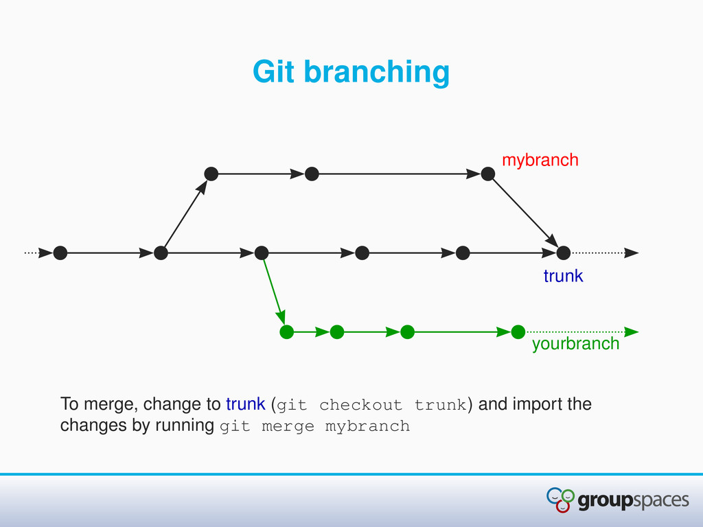 Git branching To merge, change to trunk (git ch...