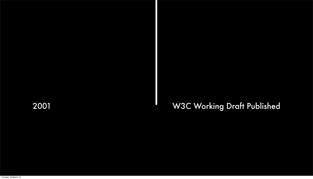 W3C Working Draft Published 2001 Tuesday, 20 Ma...