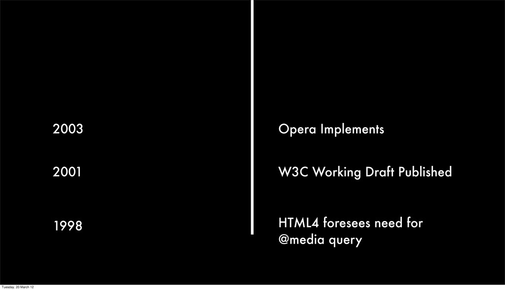 W3C Working Draft Published 2001 HTML4 foresees...