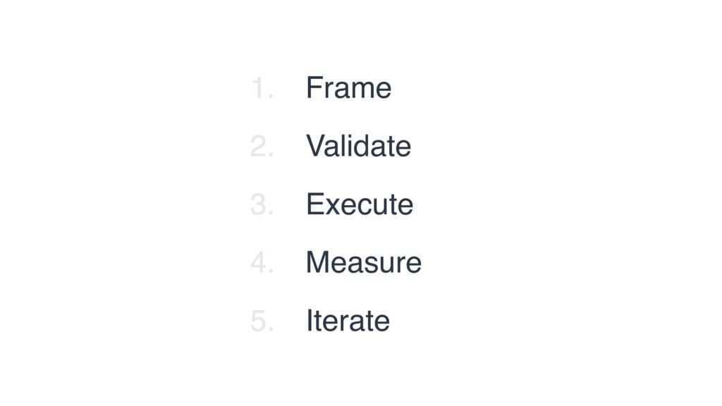 Frame Validate Execute Measure Iterate 1. 2. 3....