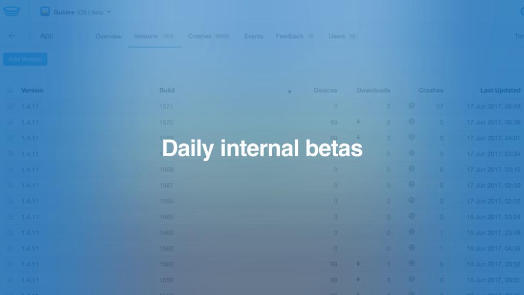 Daily internal betas