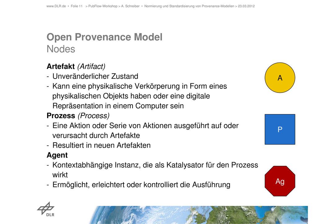 Open Provenance Model Nodes Artefakt (Artifact)...