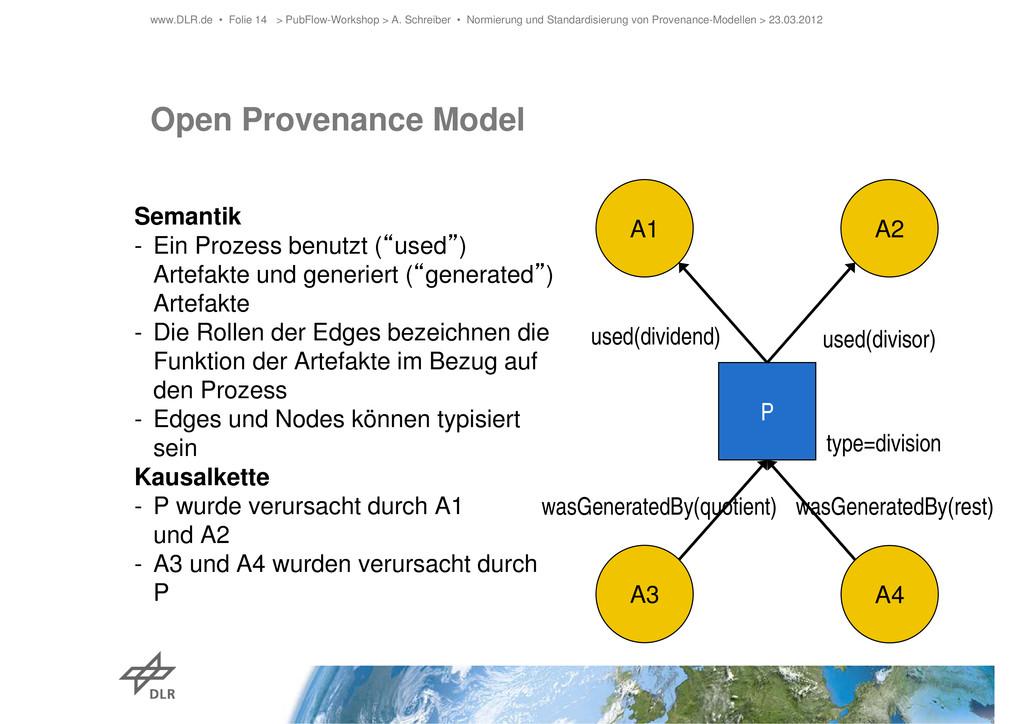 > PubFlow-Workshop > A. Schreiber • Normierung ...