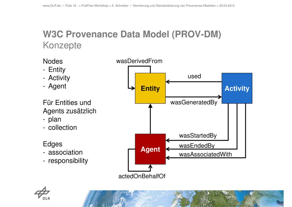 W3C Provenance Data Model (PROV-DM) Konzepte No...