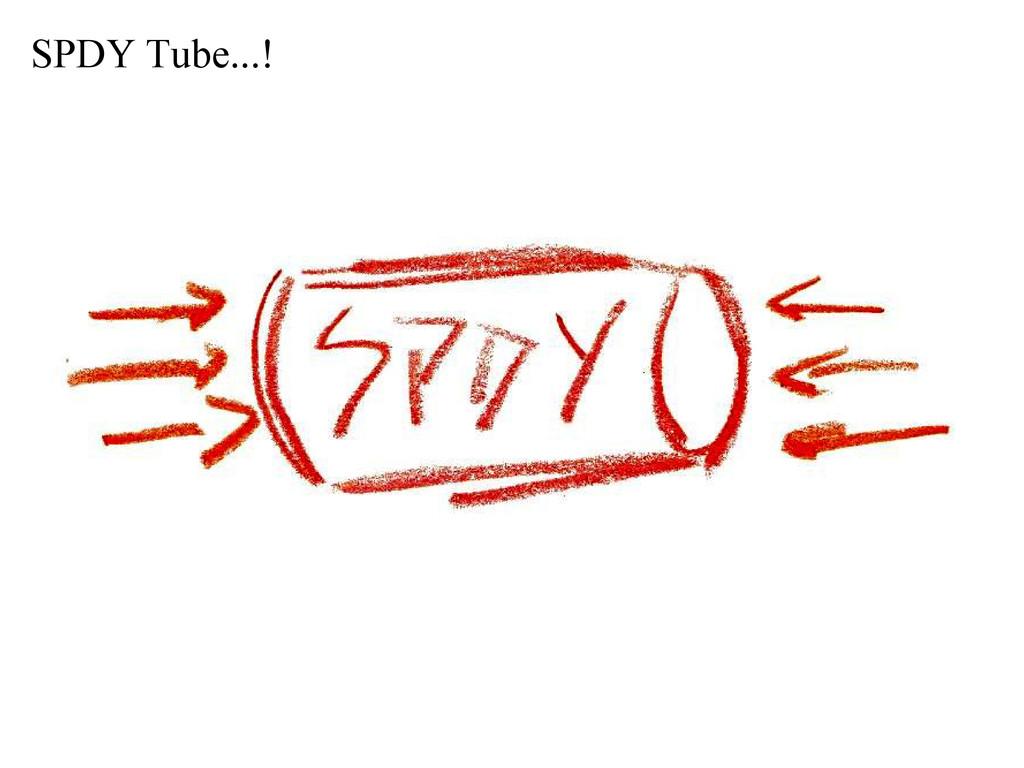 SPDY Tube...!