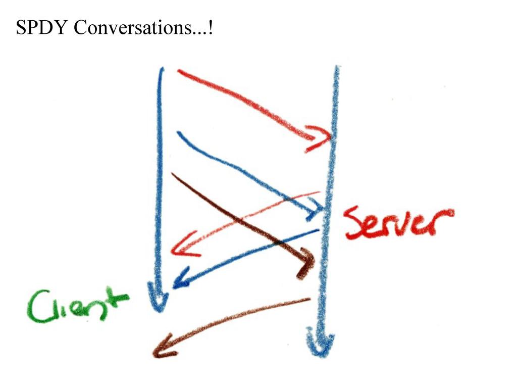 SPDY Conversations...!