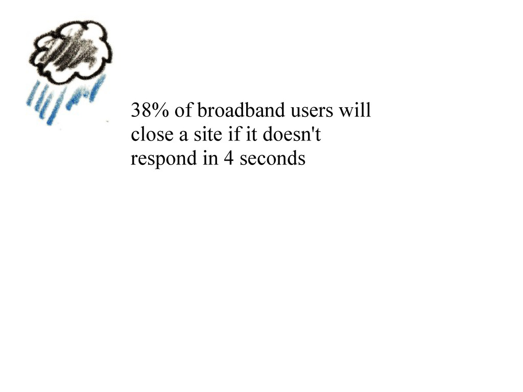 38% of broadband users will close a site if it ...