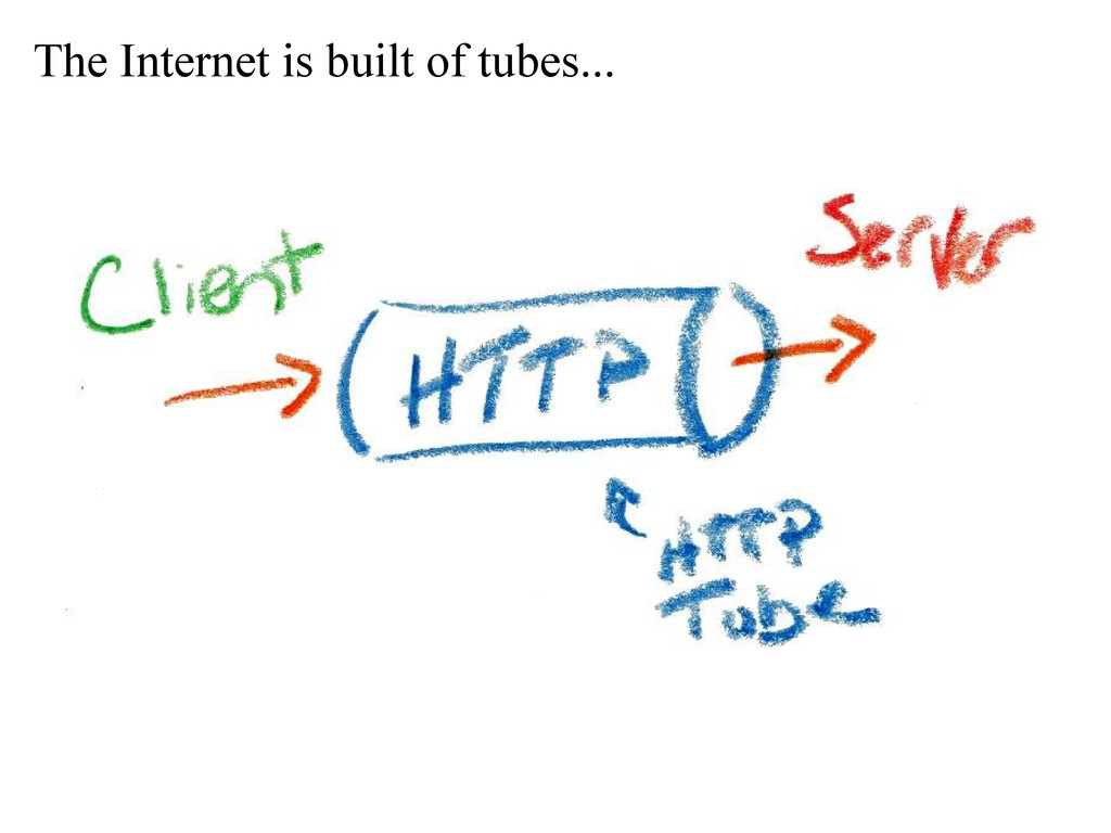 The Internet is built of tubes...