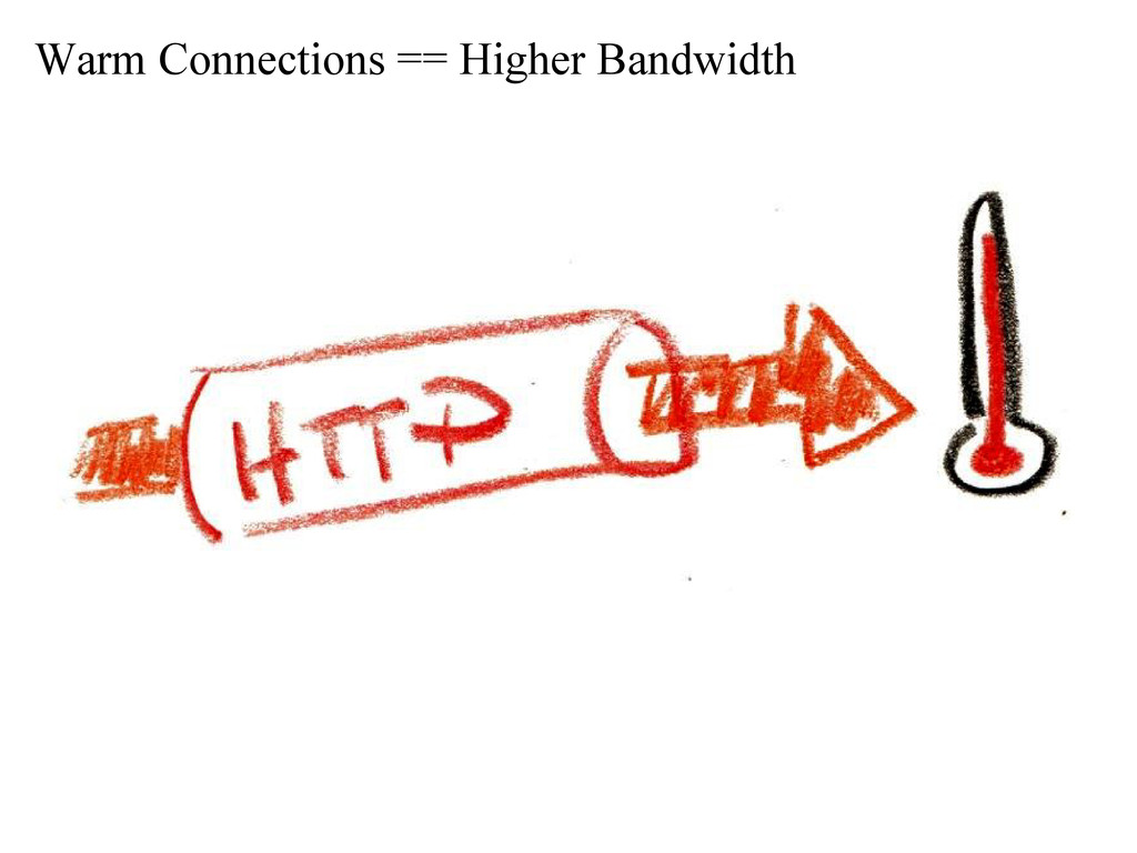 Warm Connections == Higher Bandwidth