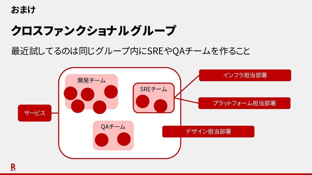クロスファンクショナルグループ 最近試してるのは同じグループ内にSREやQAチームを作ること ...