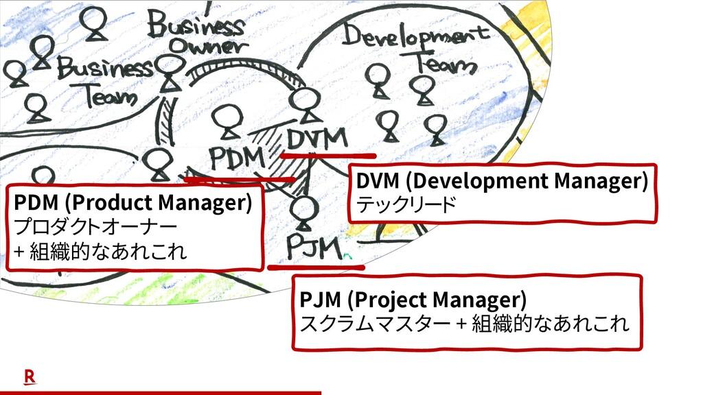PDM (Product Manager) プロダクトオーナー + 組織的なあれこれ DVM ...