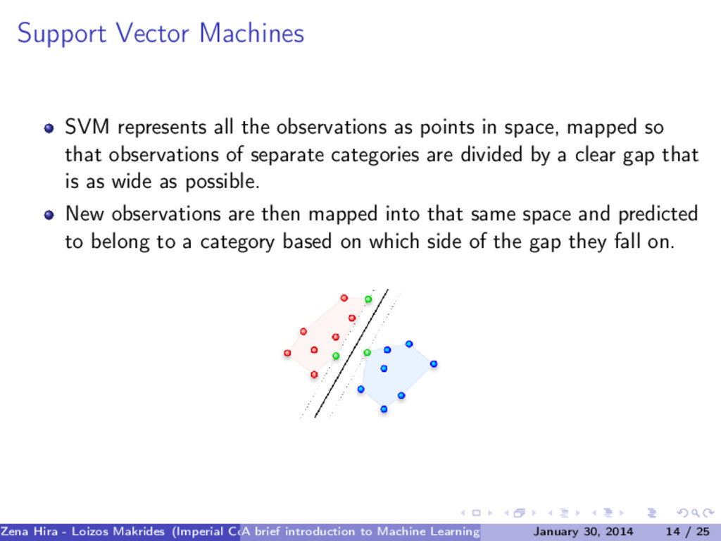 Support Vector Machines SVM represents all the ...