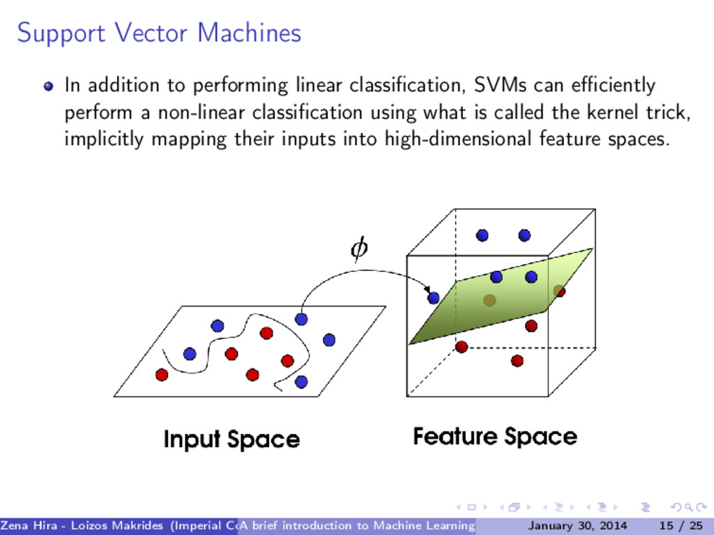 Support Vector Machines In addition to performi...