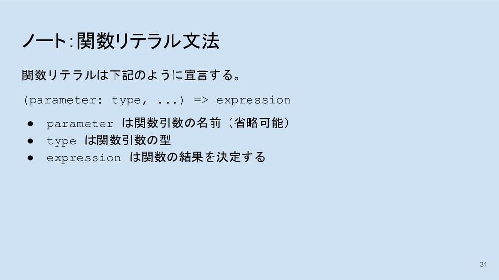 ノート:関数リテラル文法 関数リテラルは下記のように宣言する。 (parameter: typ...