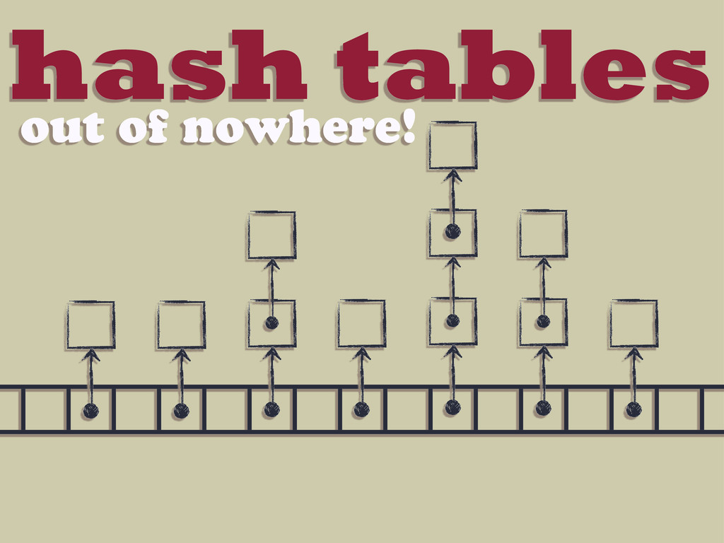 hash tables out of nowhere!