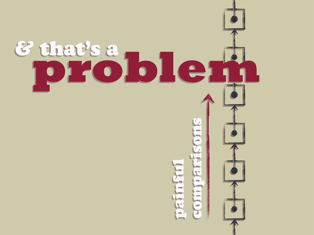 problem & that's a painful comparisons