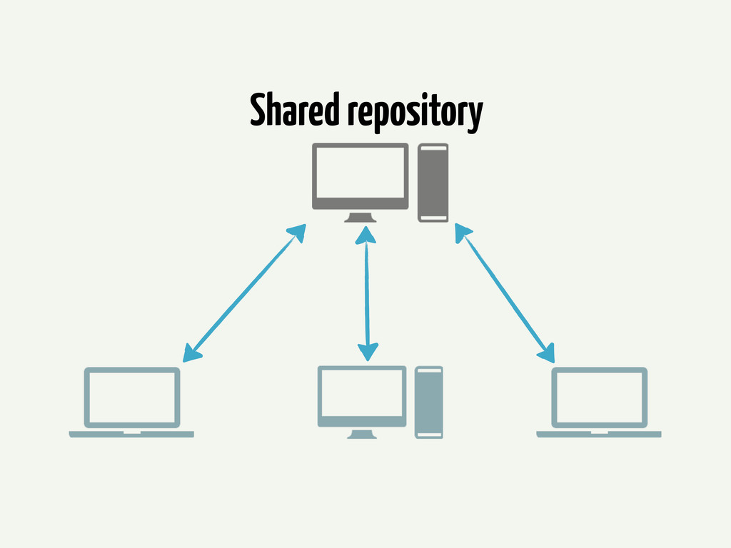 Shared repository