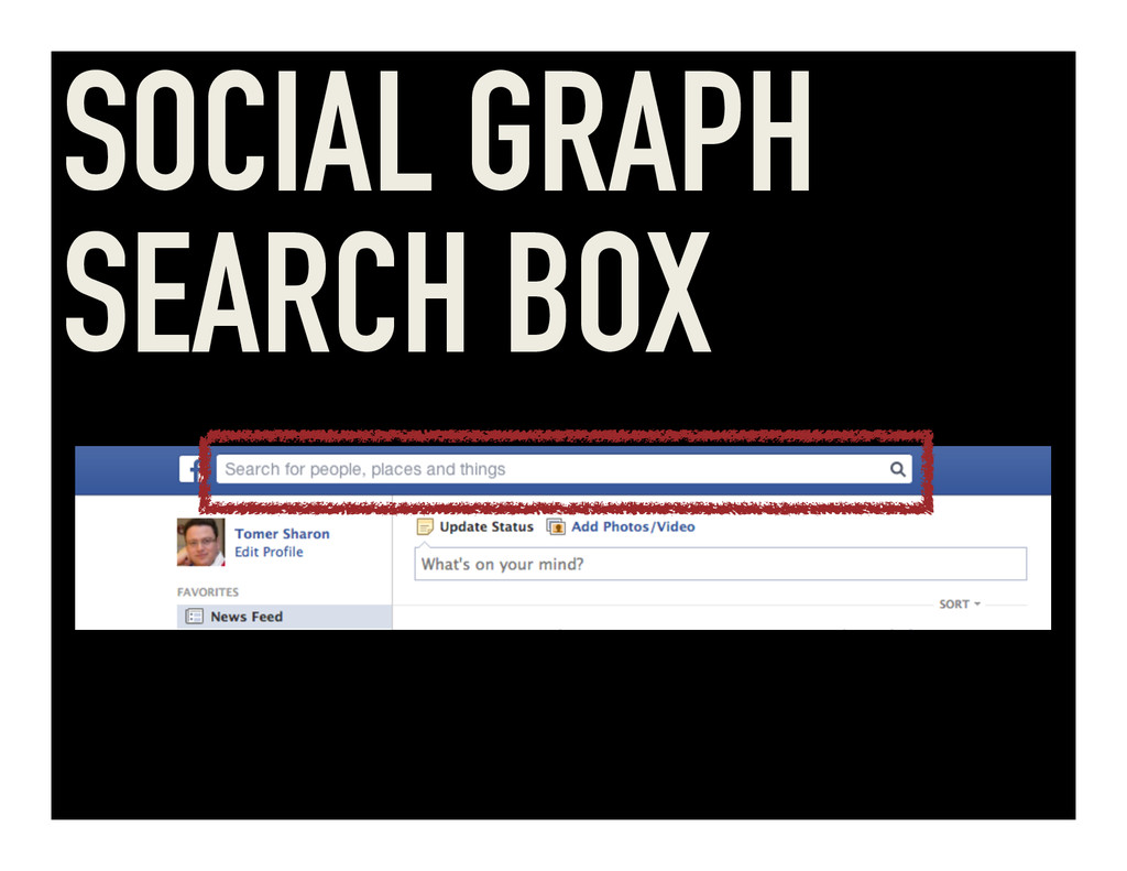 SOCIAL GRAPH SEARCH BOX