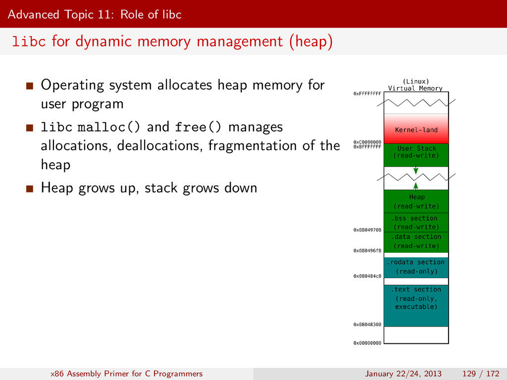 Advanced Topic 11: Role of libc libc for dynami...