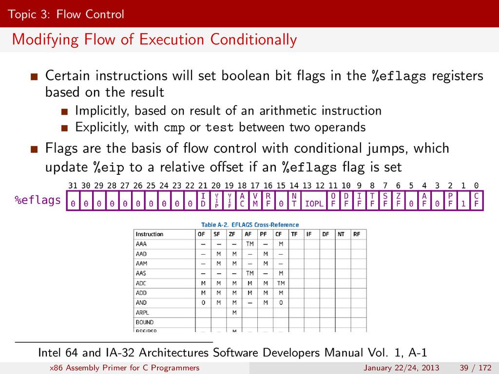 Topic 3: Flow Control Modifying Flow of Executi...