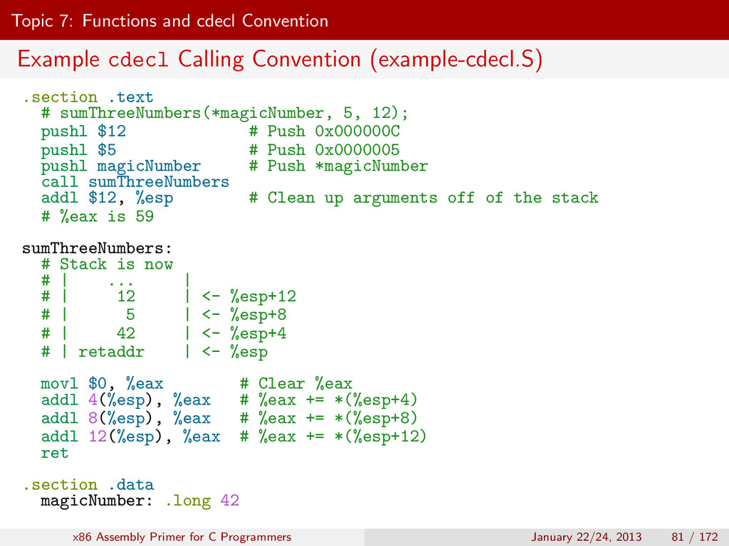 Topic 7: Functions and cdecl Convention Example...