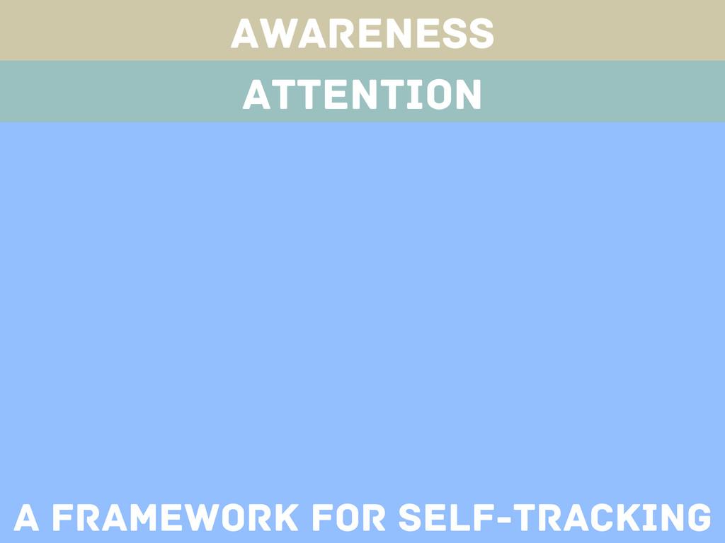 Awareness Attention A framework for self-tracki...