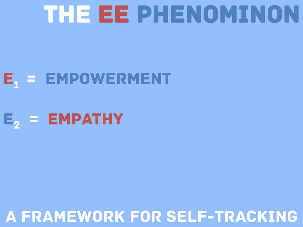 A framework for self-tracking E1 = Empowerment ...