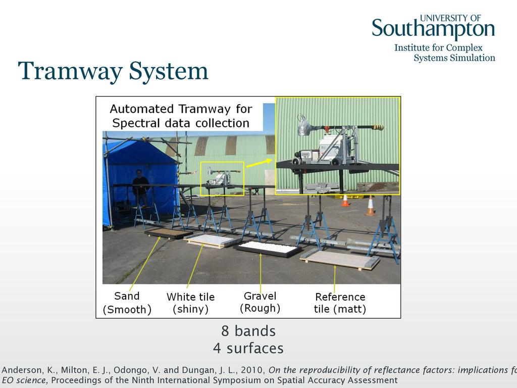 Institute for Complex Systems Simulation Tramwa...