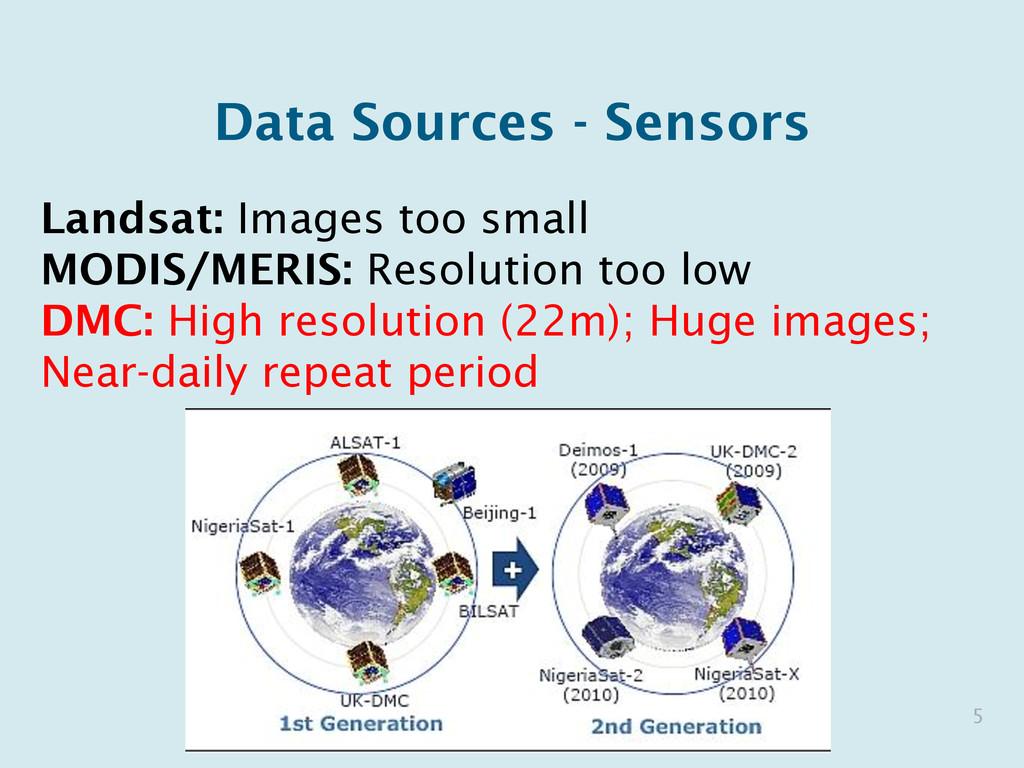 Data Sources - Sensors 5 Landsat: Images too sm...