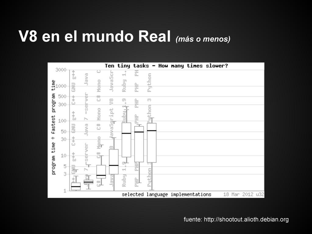 V8 en el mundo Real (más o menos) fuente: http:...