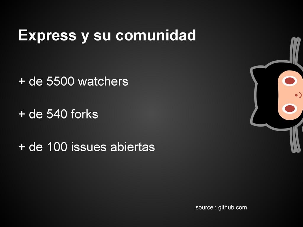 Express y su comunidad + de 5500 watchers + de ...