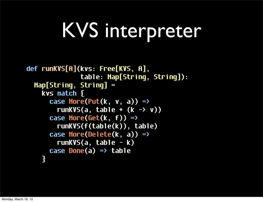 KVS interpreter def runKVS[A](kvs: Free[KVS, A]...