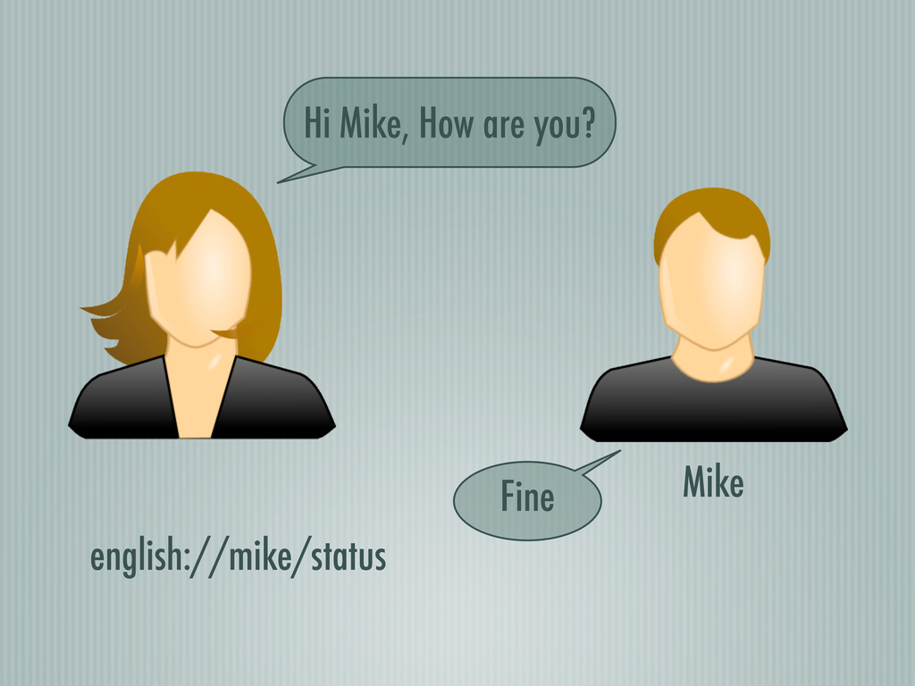 Mike Hi Mike, How are you? Fine english://mike/...