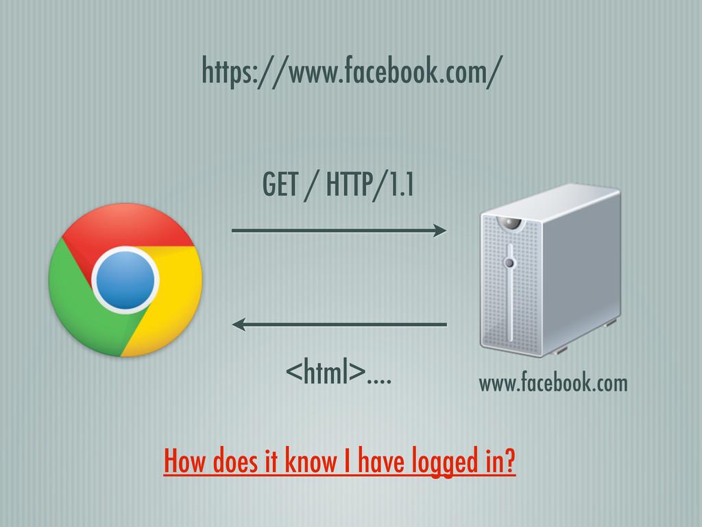 www.facebook.com GET / HTTP/1.1 <html>.... http...