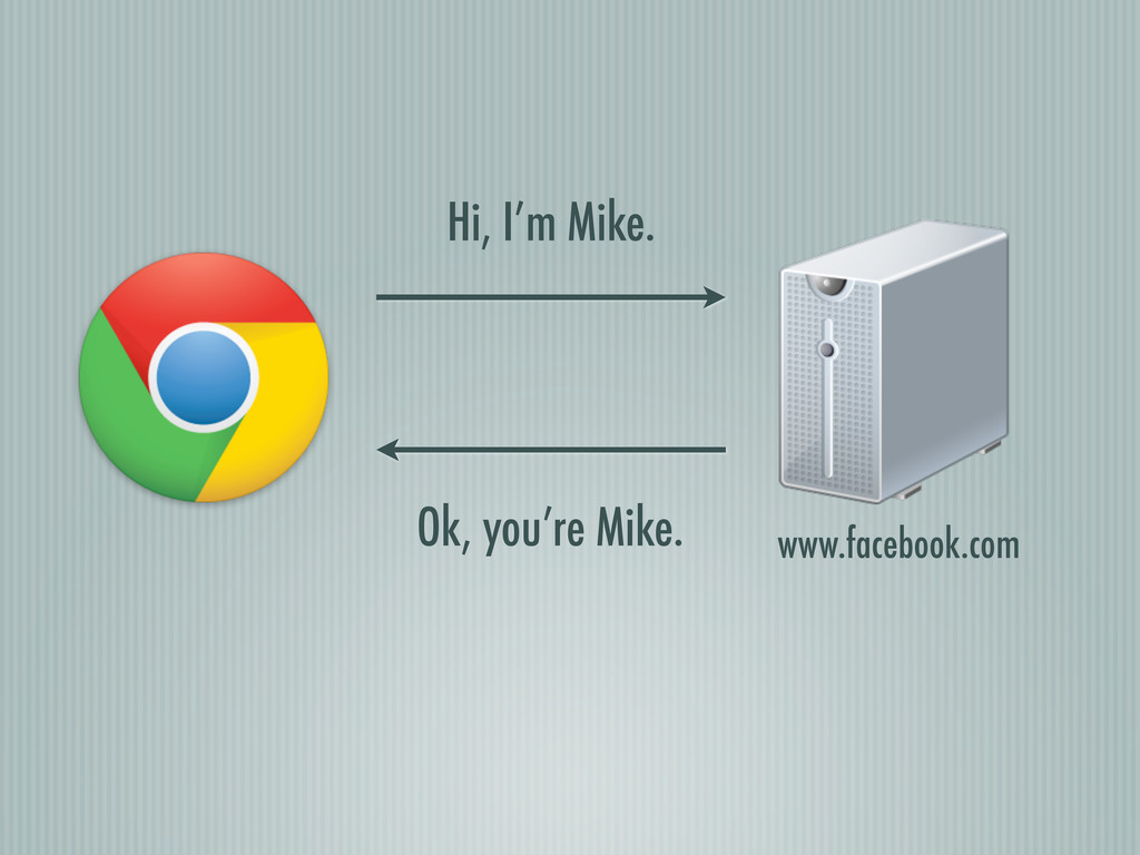 www.facebook.com Hi, I'm Mike. Ok, you're Mike.