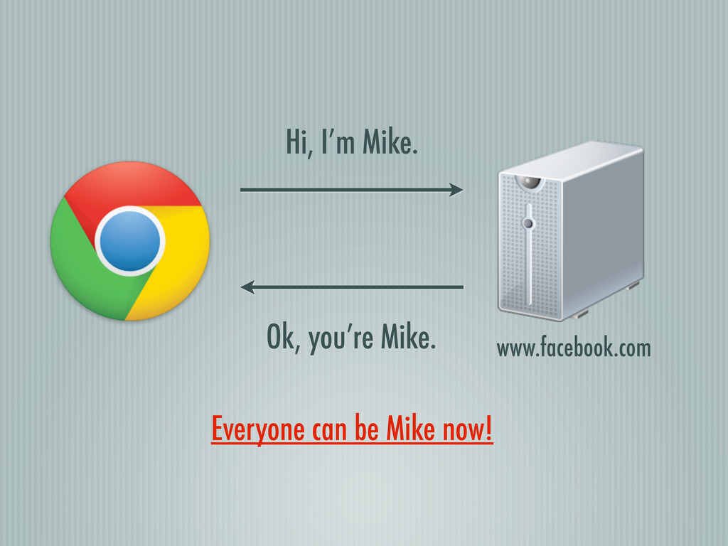 www.facebook.com Hi, I'm Mike. Ok, you're Mike....