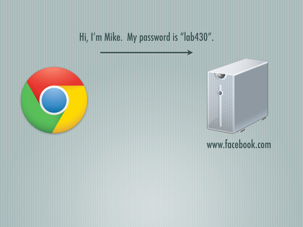 "www.facebook.com Hi, I'm Mike. My password is ""..."